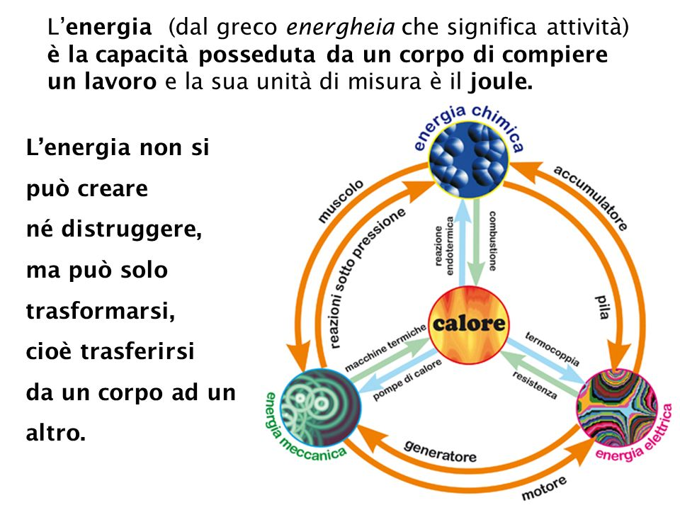 L'energia (dal greco energheia che significa attività) è la capacità posseduta da un corpo di compiere un lavoro e la sua unità di misura è il joule.
