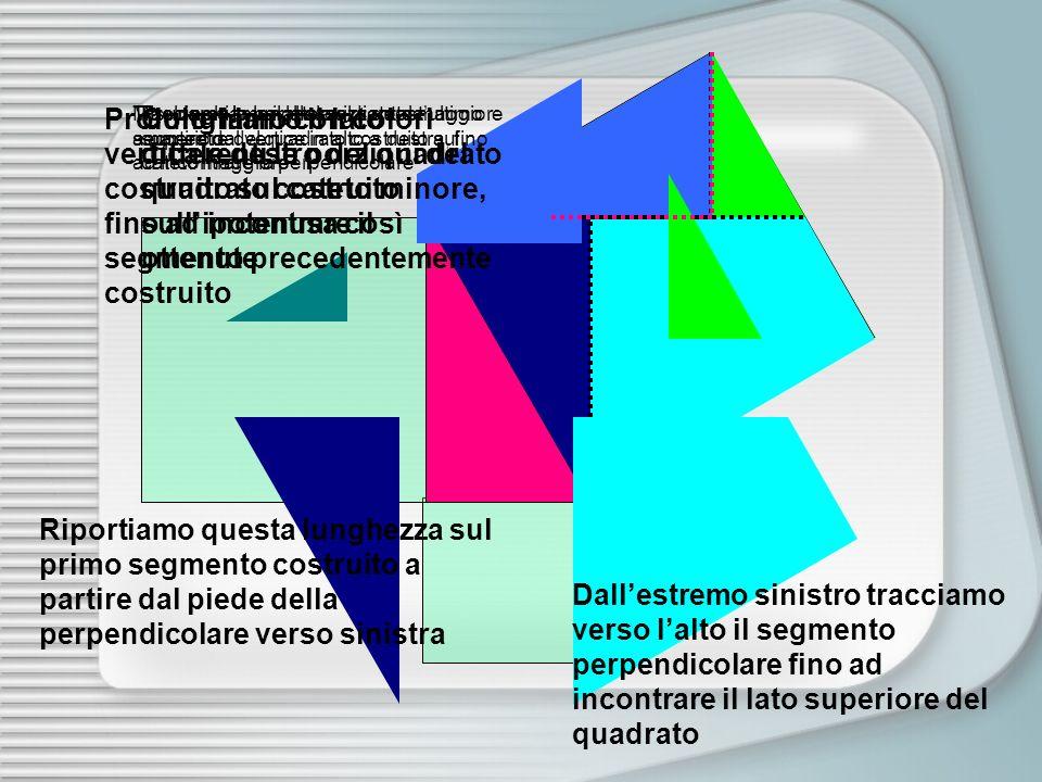 Prolunghiamo il lato verticale destro del quadrato costruito sul cateto minore, fino ad incontrare il segmento precedentemente costruito