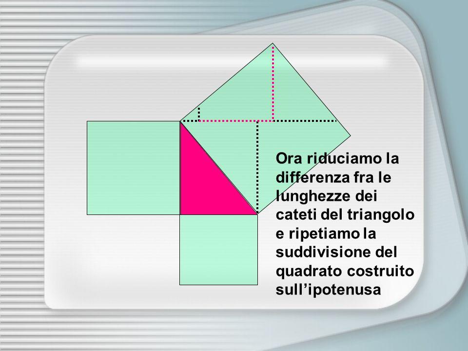 Ora riduciamo la differenza fra le lunghezze dei cateti del triangolo e ripetiamo la suddivisione del quadrato costruito sull'ipotenusa