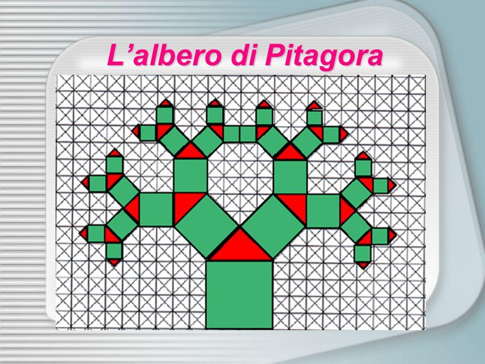 L'albero di Pitagora