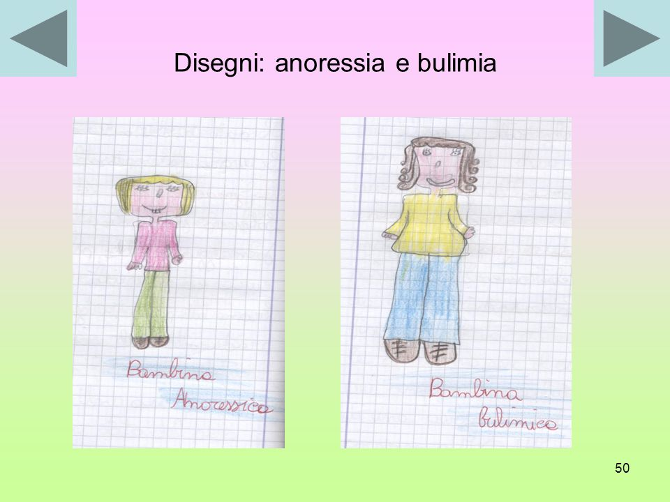 Disegni: anoressia e bulimia