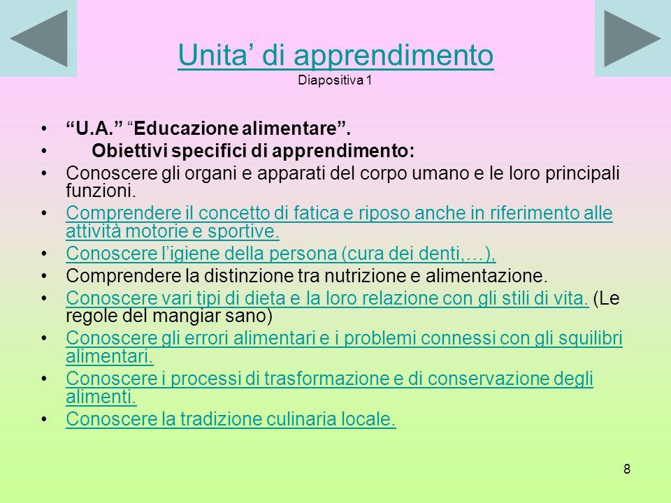 Unita' di apprendimento Diapositiva 1