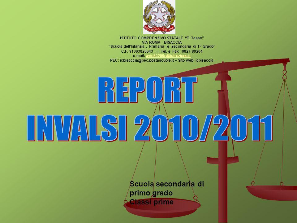 REPORT INVALSI 2010/2011 Scuola secondaria di primo grado Classi prime