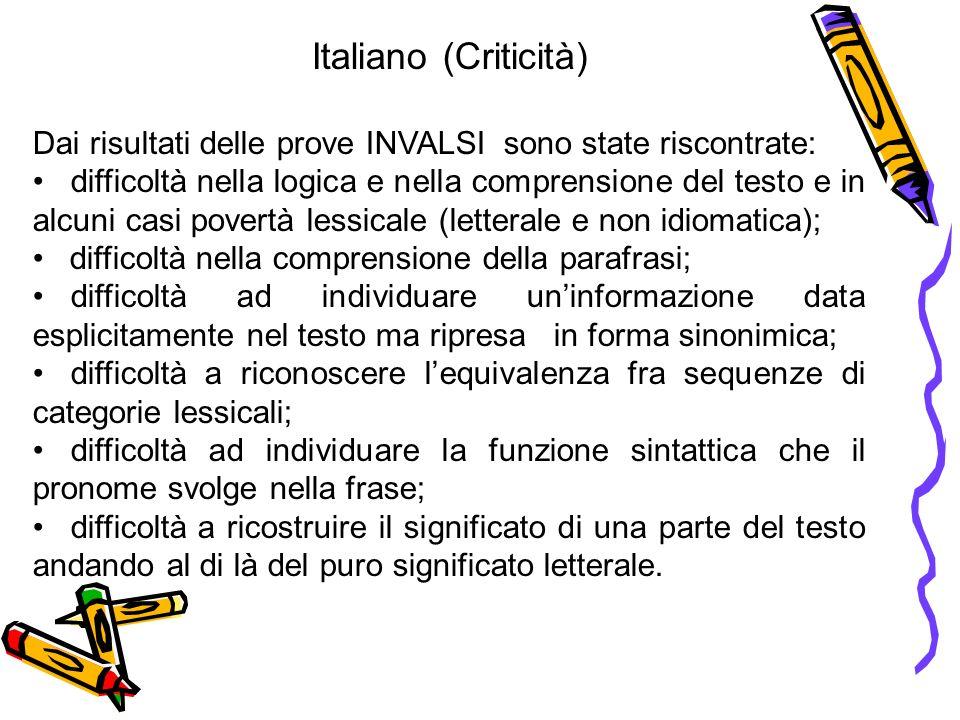 Italiano (Criticità) Dai risultati delle prove INVALSI sono state riscontrate: