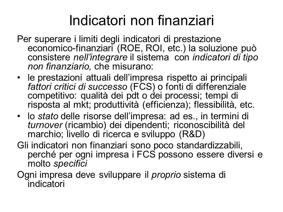 Indicatori non finanziari