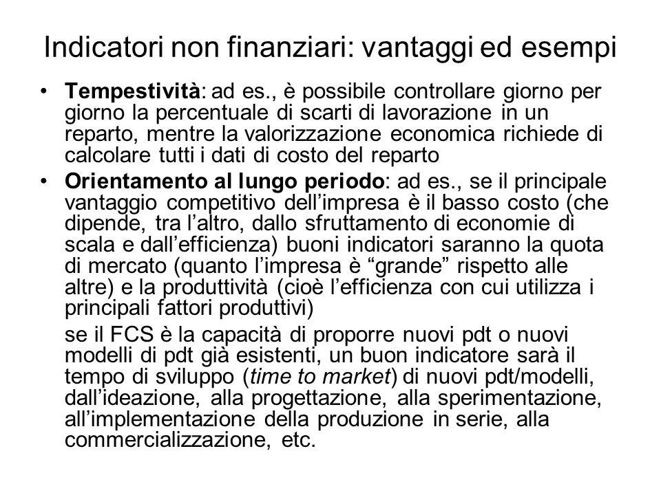 Indicatori non finanziari: vantaggi ed esempi