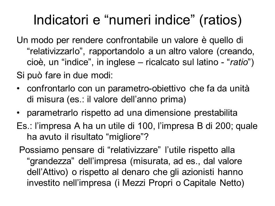 Indicatori e numeri indice (ratios)