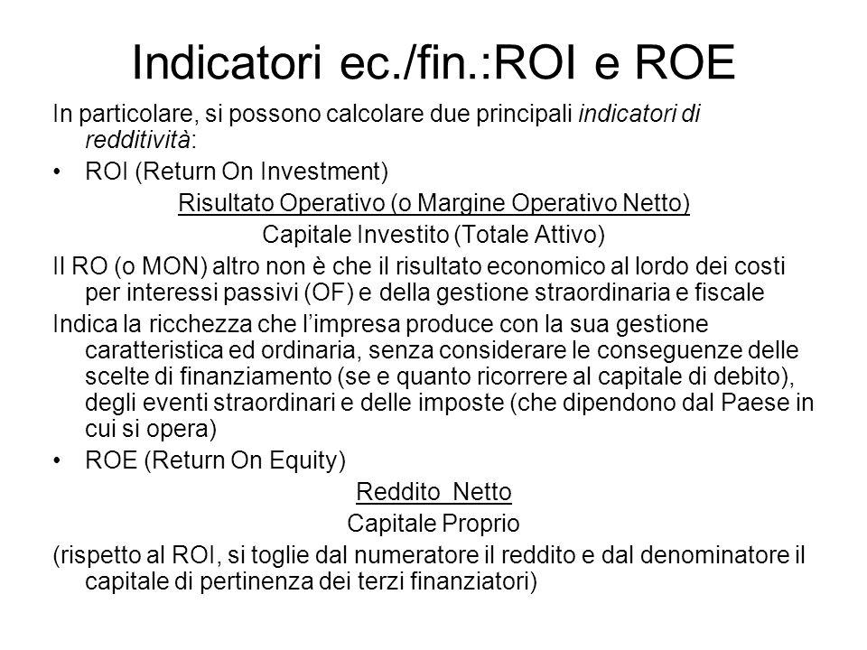 Indicatori ec./fin.:ROI e ROE
