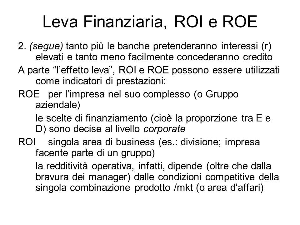 Leva Finanziaria, ROI e ROE