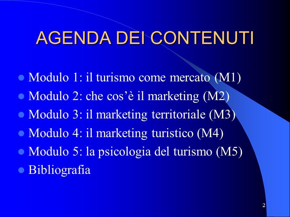 AGENDA DEI CONTENUTI Modulo 1: il turismo come mercato (M1)