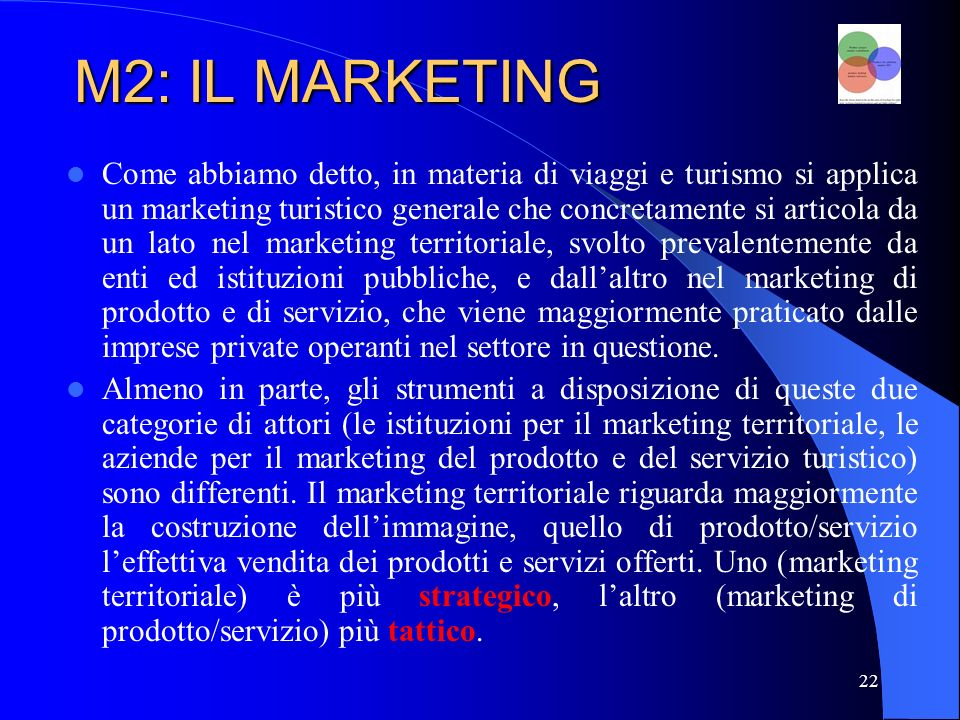 M2: IL MARKETING