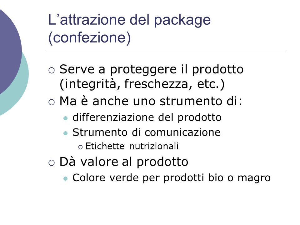 L'attrazione del package (confezione)