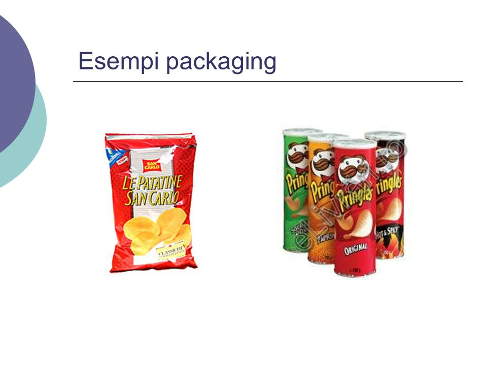 Esempi packaging