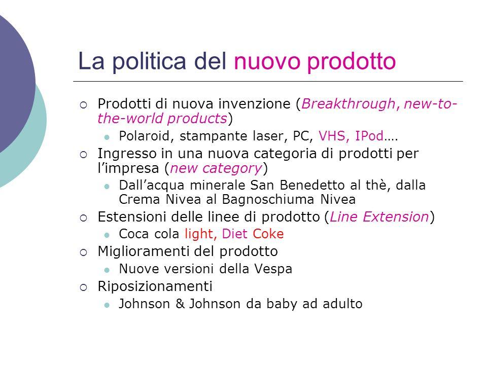 La politica del nuovo prodotto