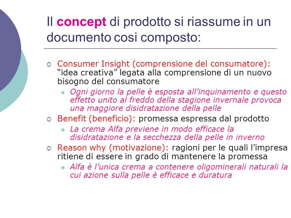 Il concept di prodotto si riassume in un documento cosi composto: