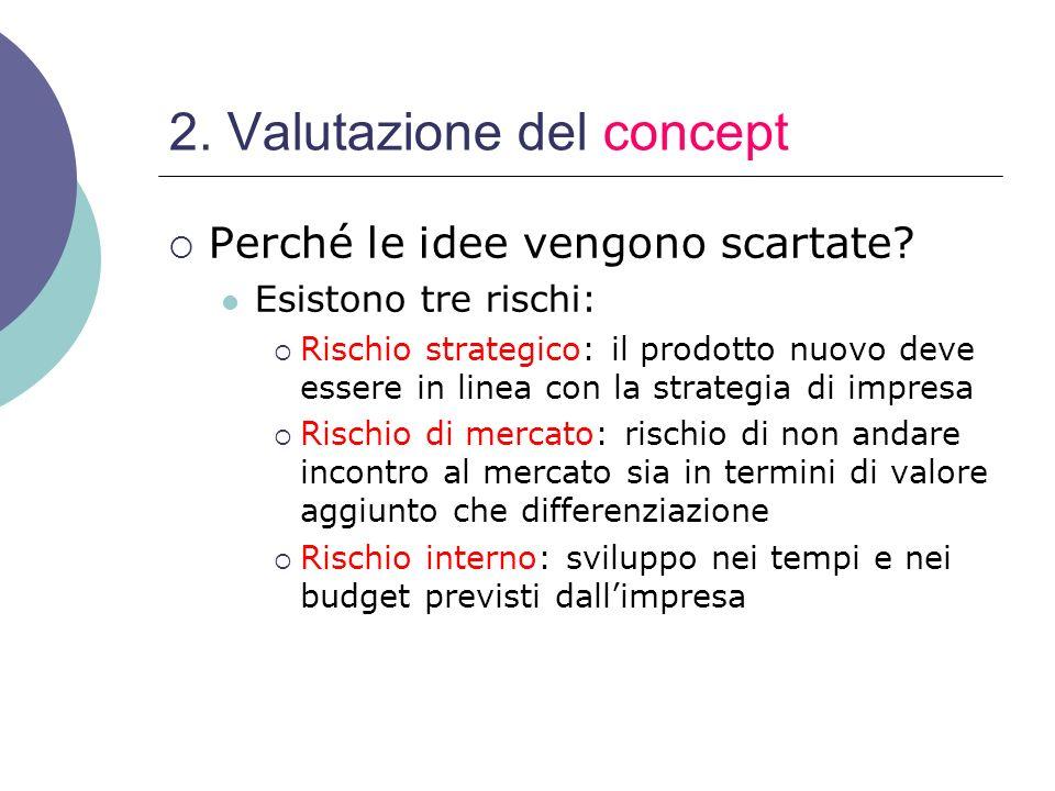 2. Valutazione del concept
