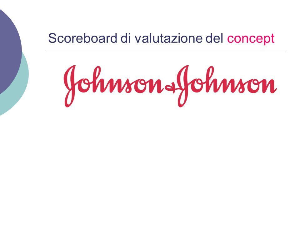 Scoreboard di valutazione del concept
