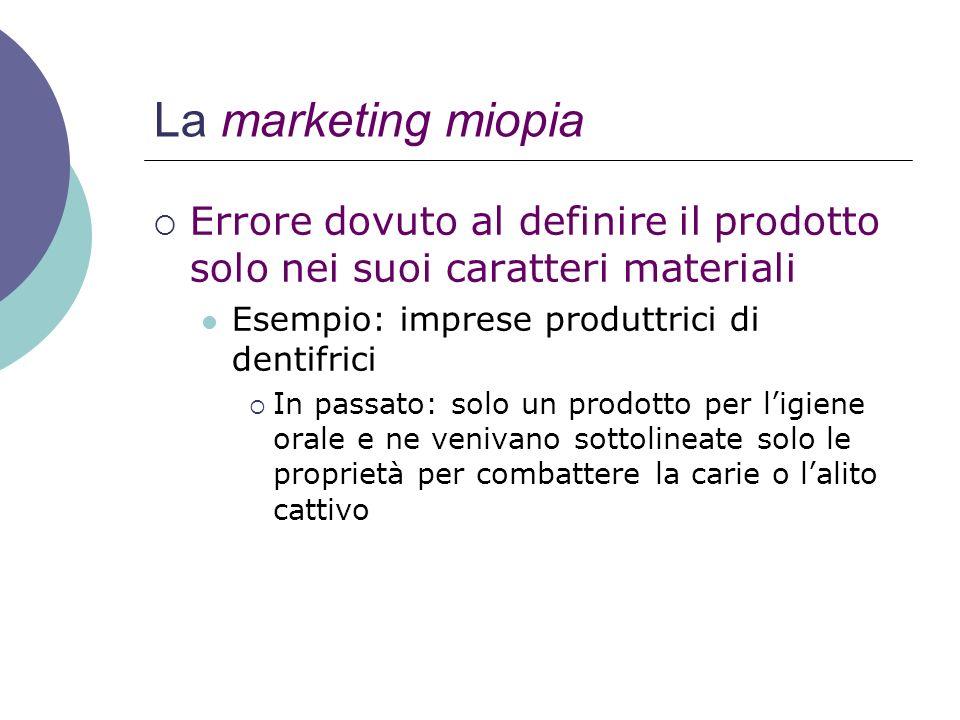 La marketing miopia Errore dovuto al definire il prodotto solo nei suoi caratteri materiali. Esempio: imprese produttrici di dentifrici.