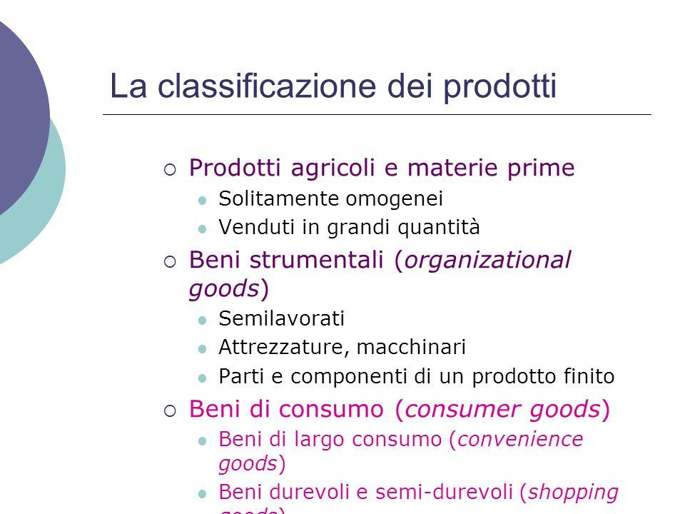 La classificazione dei prodotti