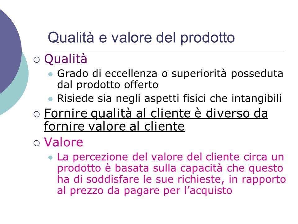 Qualità e valore del prodotto