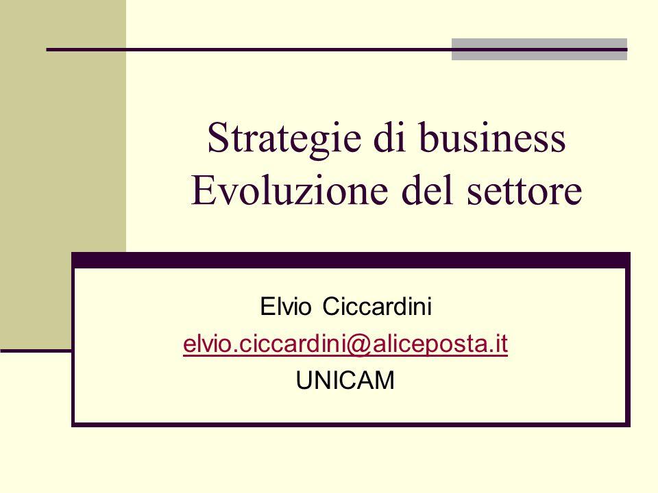Strategie di business Evoluzione del settore