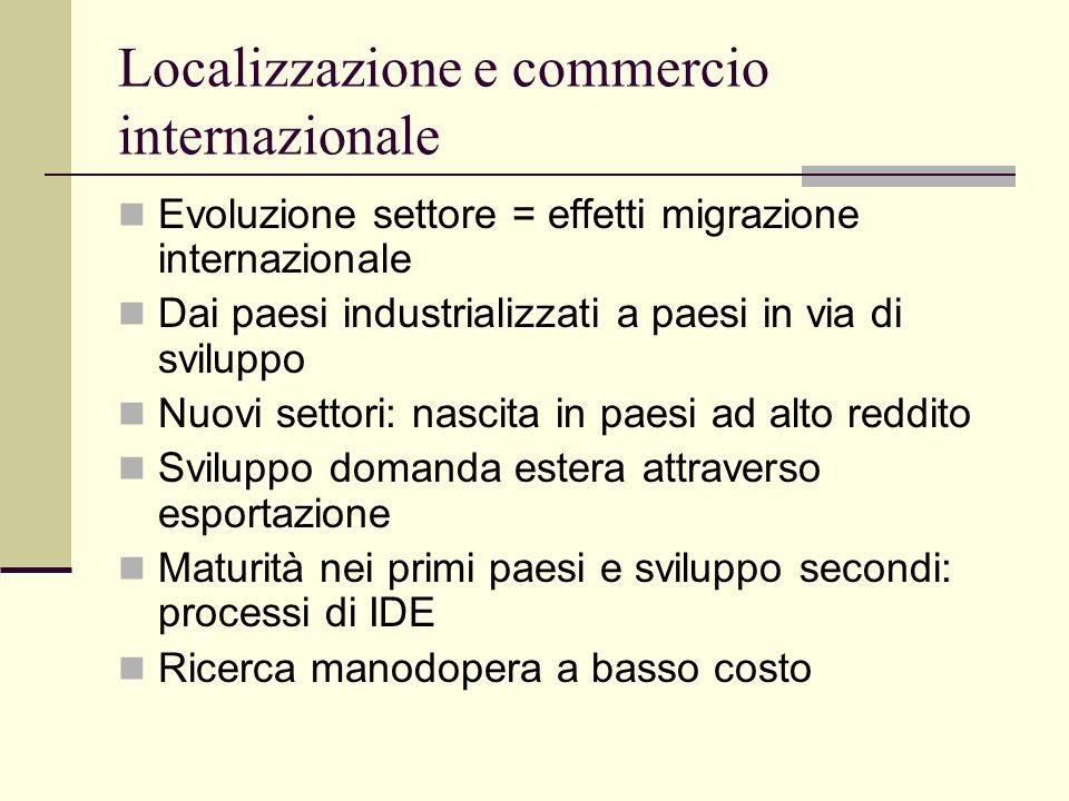 Localizzazione e commercio internazionale