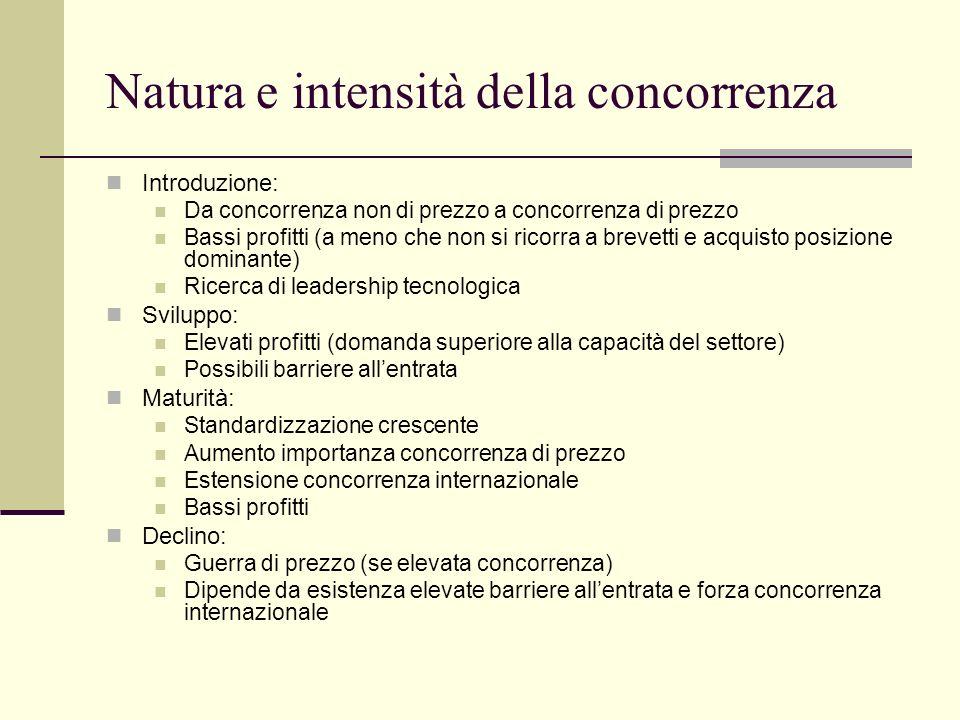 Natura e intensità della concorrenza