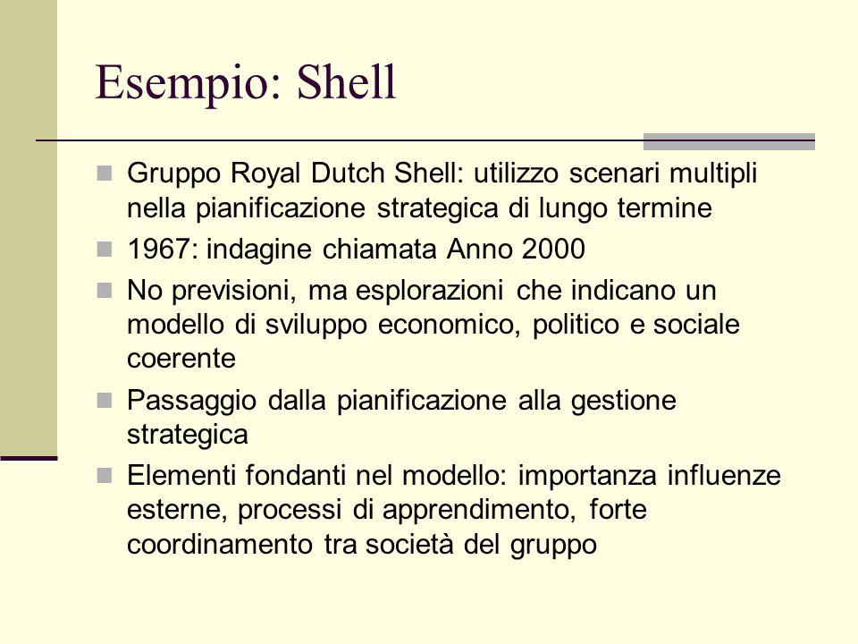 Esempio: Shell Gruppo Royal Dutch Shell: utilizzo scenari multipli nella pianificazione strategica di lungo termine.