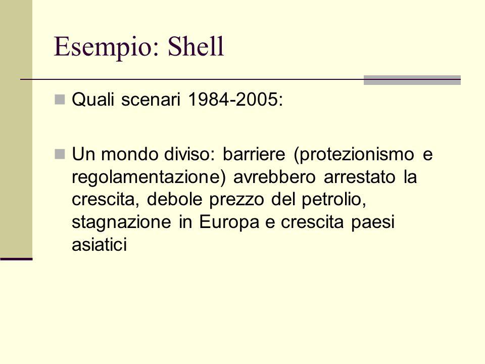 Esempio: Shell Quali scenari 1984-2005: