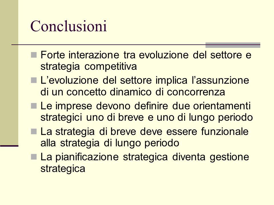 Conclusioni Forte interazione tra evoluzione del settore e strategia competitiva.