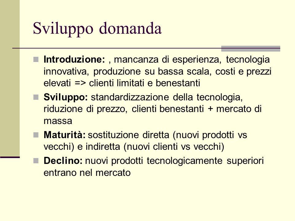 Sviluppo domanda