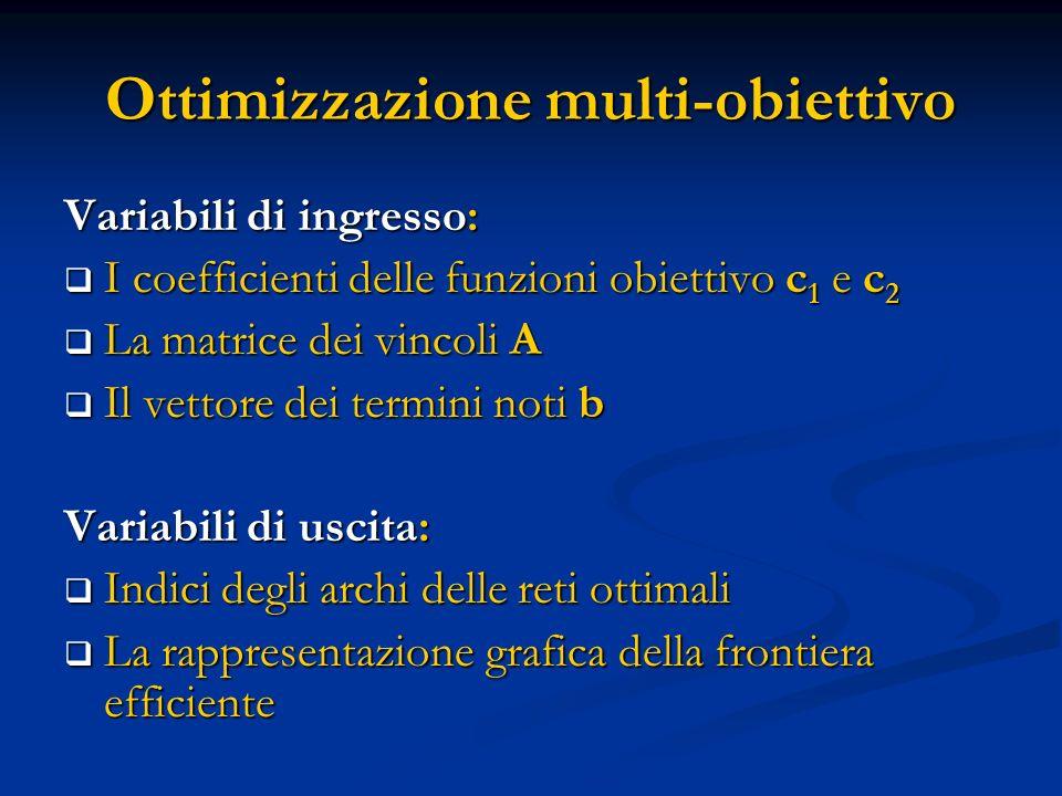 Ottimizzazione multi-obiettivo
