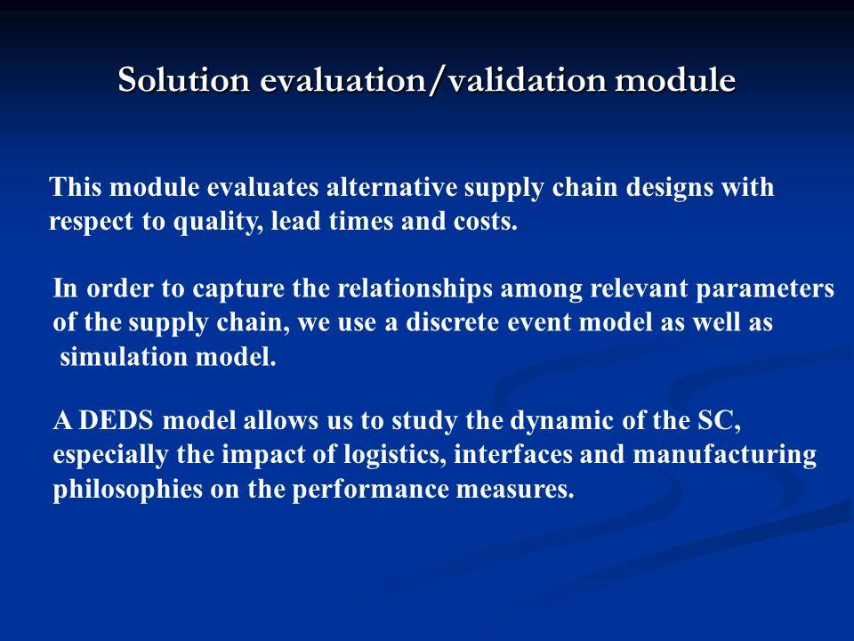 Solution evaluation/validation module