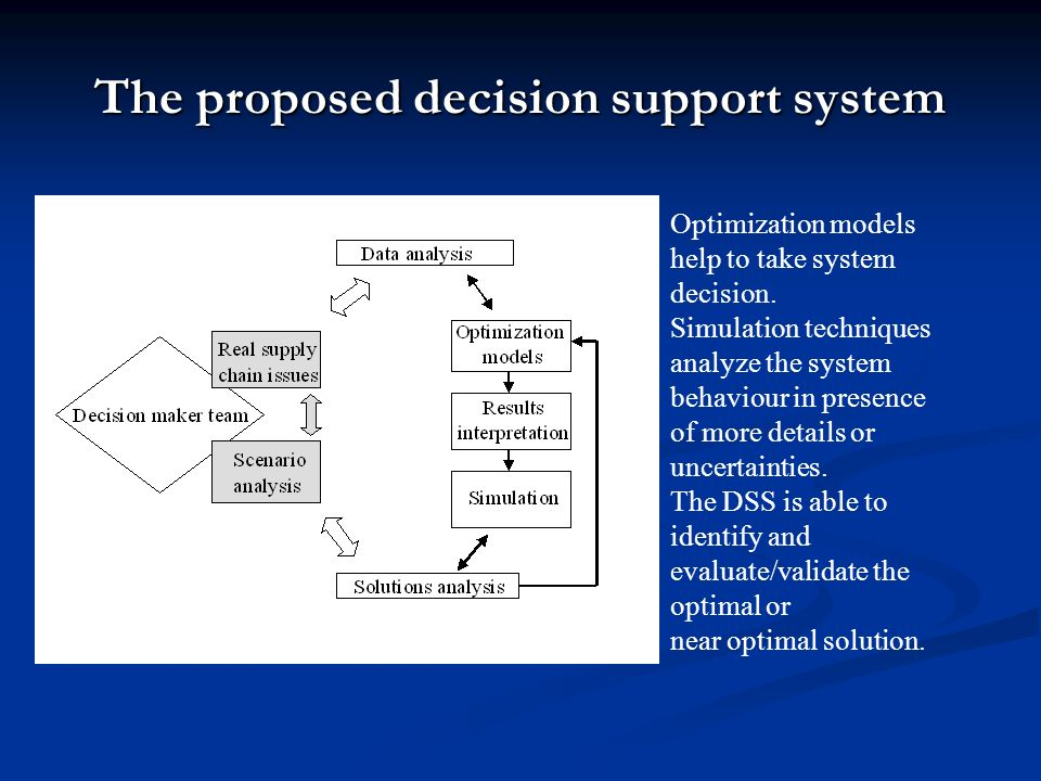 The proposed decision support system