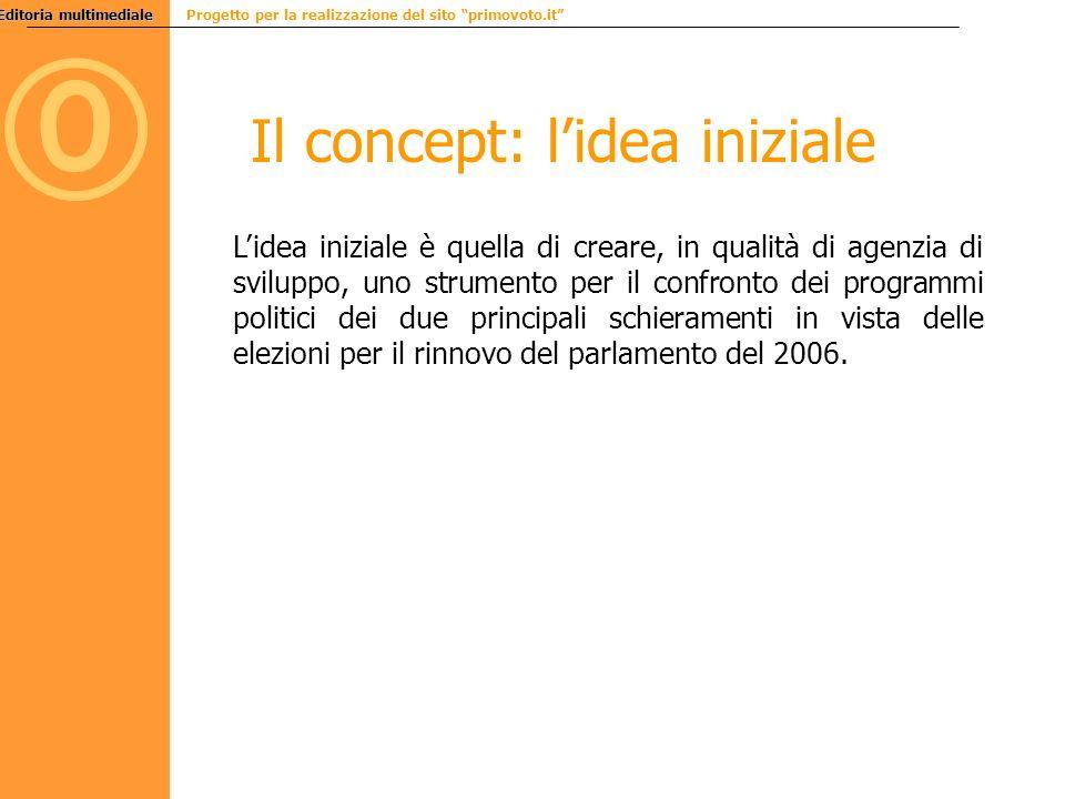 Il concept: l'idea iniziale