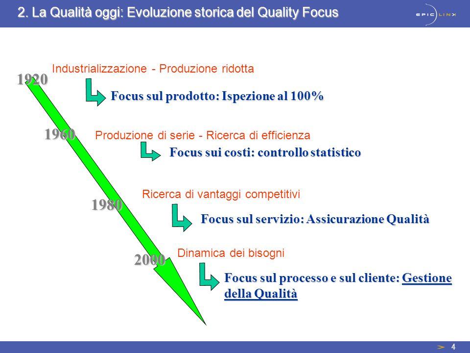 2. La Qualità oggi: Evoluzione storica del Quality Focus
