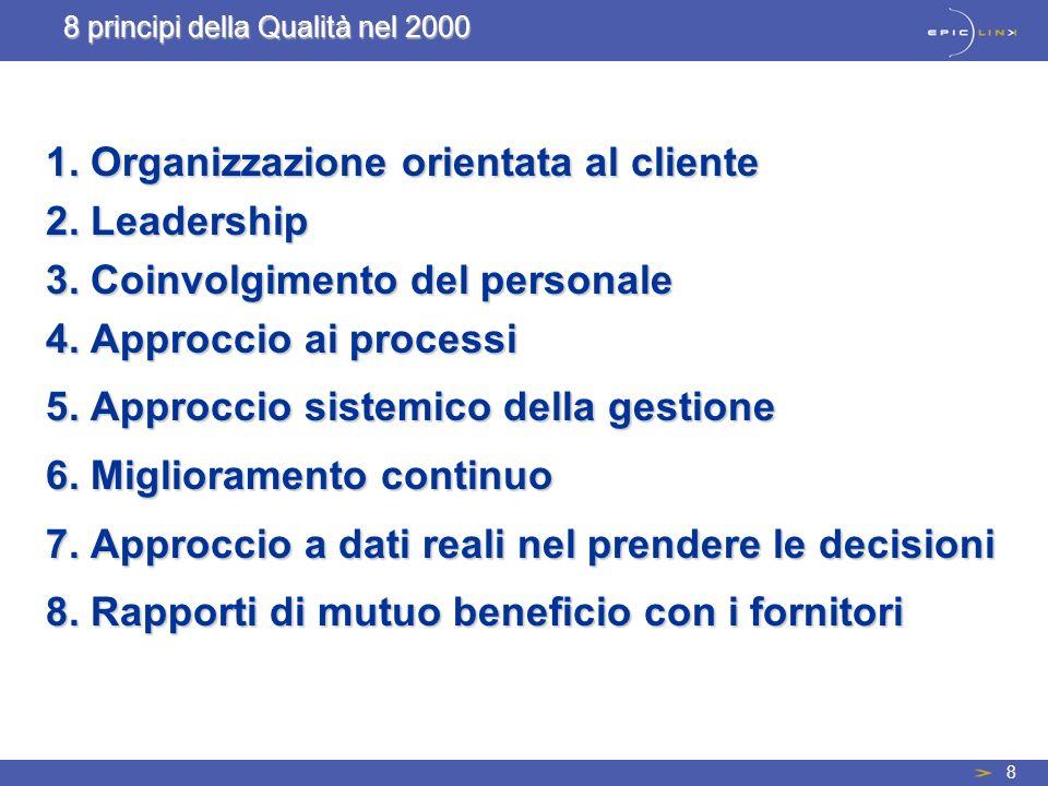 8 principi della Qualità nel 2000