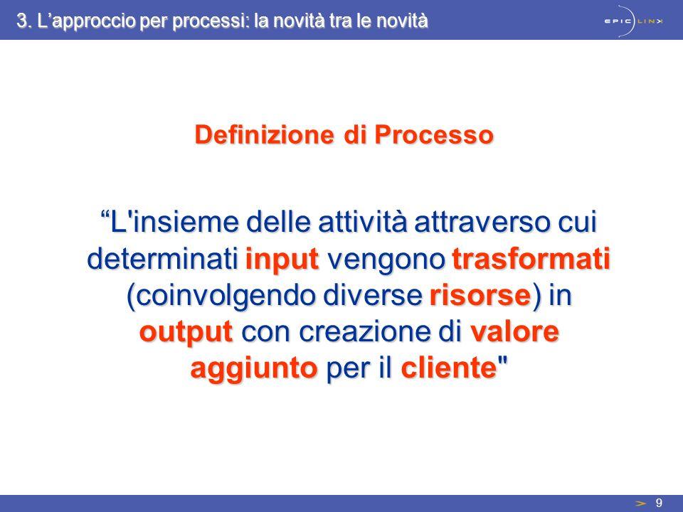 3. L'approccio per processi: la novità tra le novità