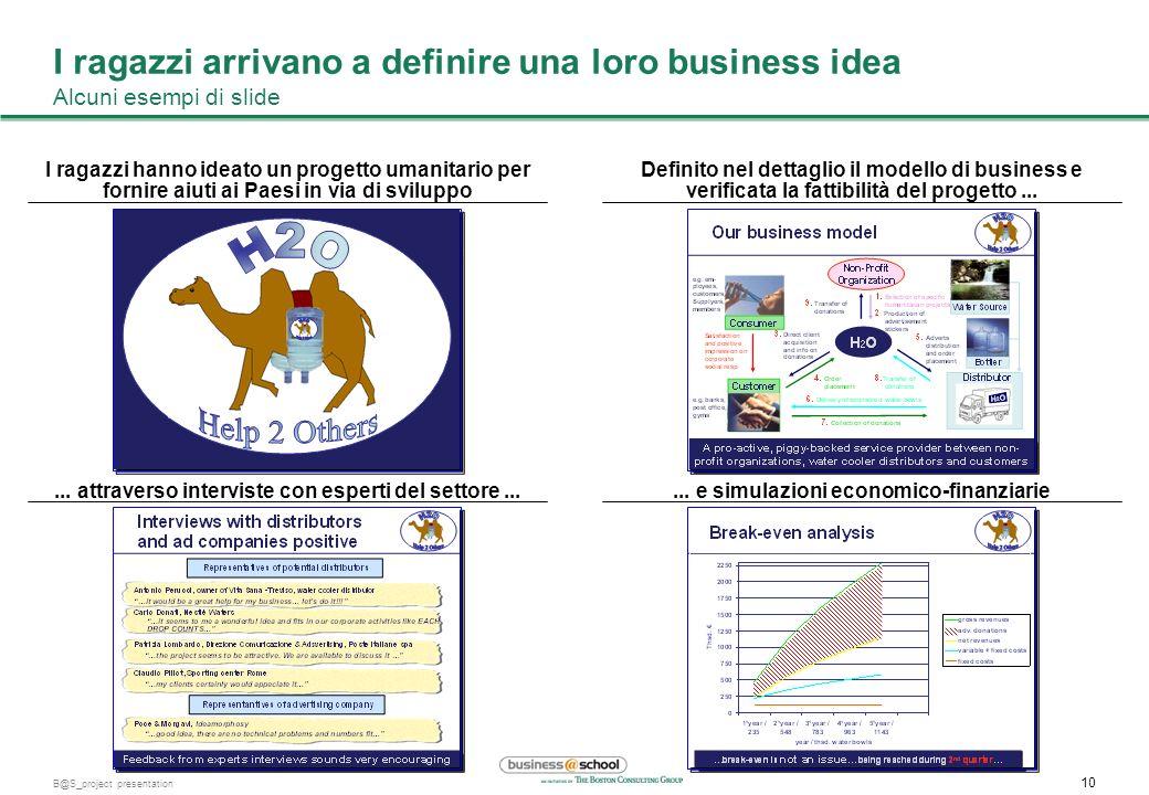 I ragazzi arrivano a definire una loro business idea Alcuni esempi di slide