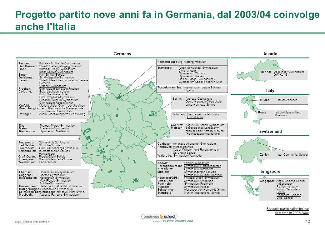 Progetto partito nove anni fa in Germania, dal 2003/04 coinvolge anche l Italia