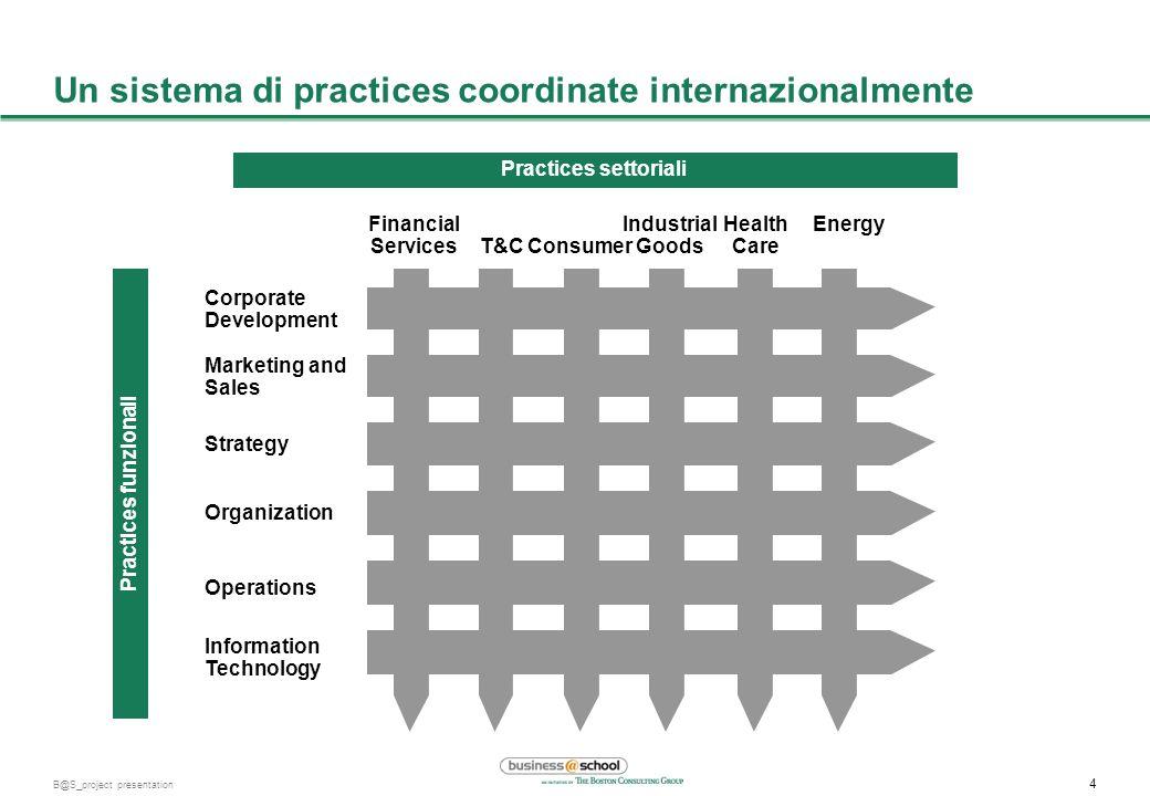 Un sistema di practices coordinate internazionalmente