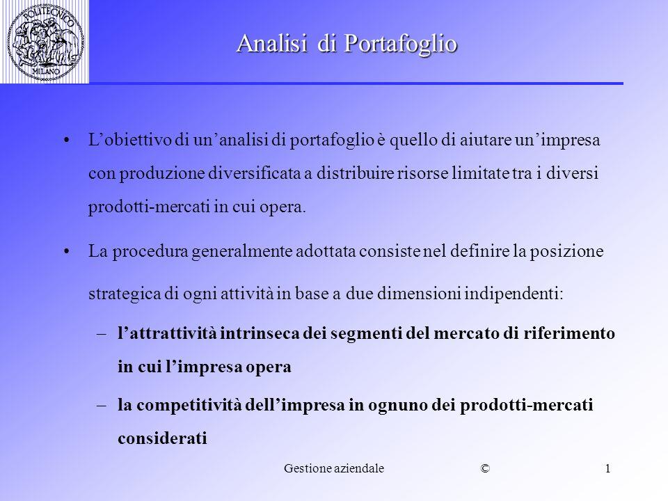 Analisi di Portafoglio