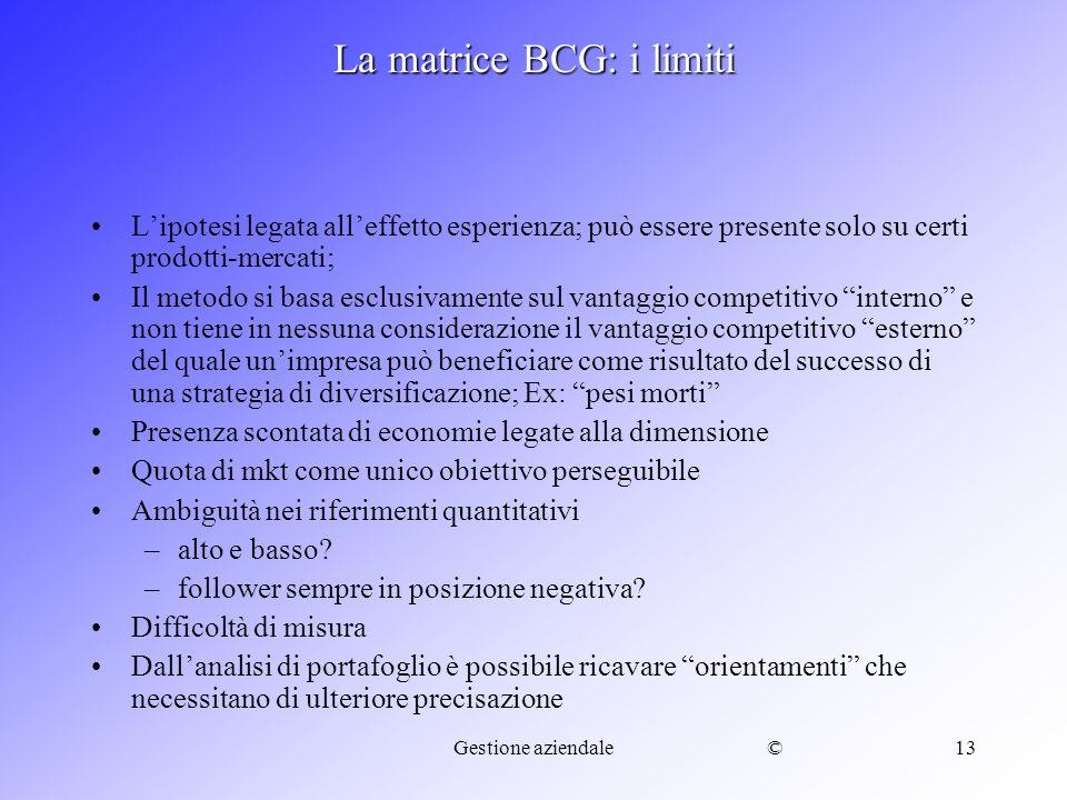 La matrice BCG: i limiti