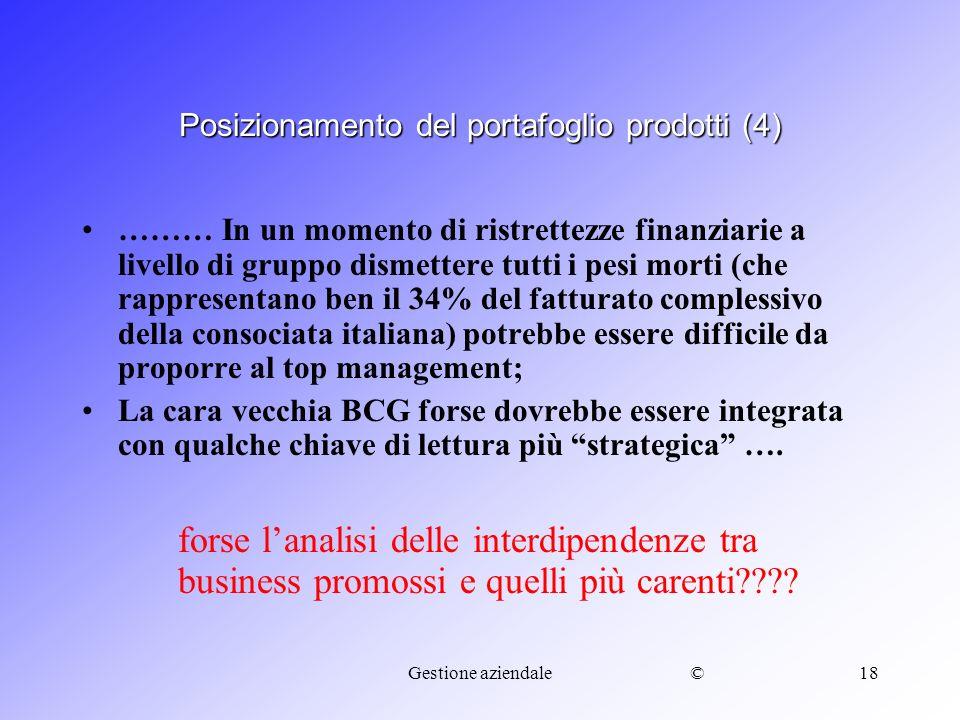 Posizionamento del portafoglio prodotti (4)