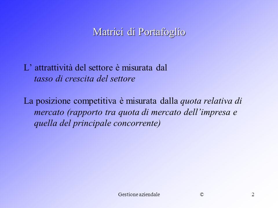 Matrici di Portafoglio