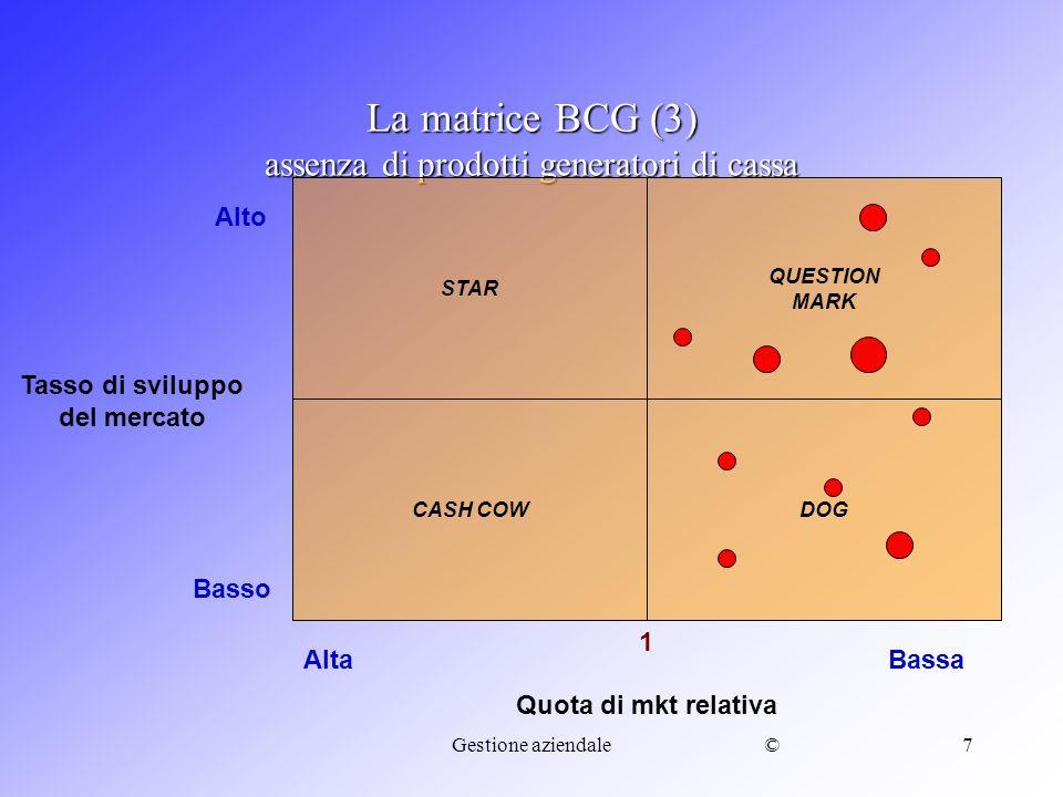 La matrice BCG (3) assenza di prodotti generatori di cassa