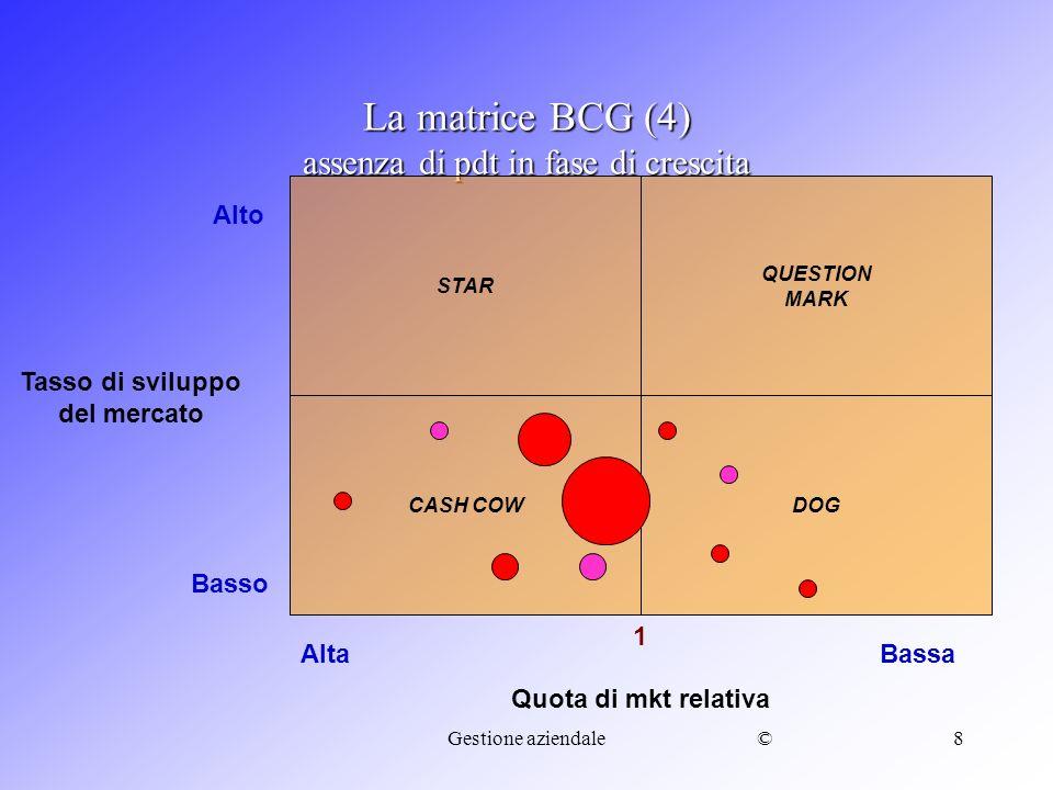 La matrice BCG (4) assenza di pdt in fase di crescita
