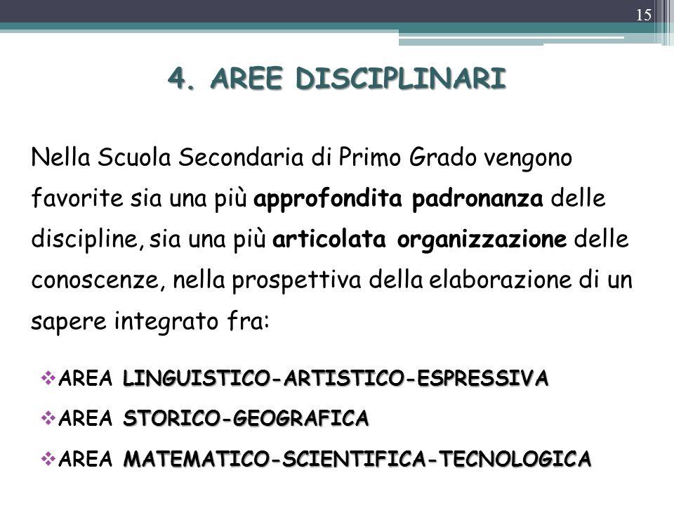 4. AREE DISCIPLINARI