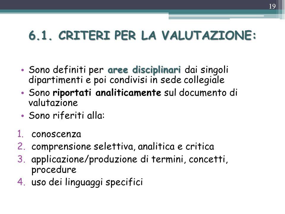 6.1. CRITERI PER LA VALUTAZIONE: