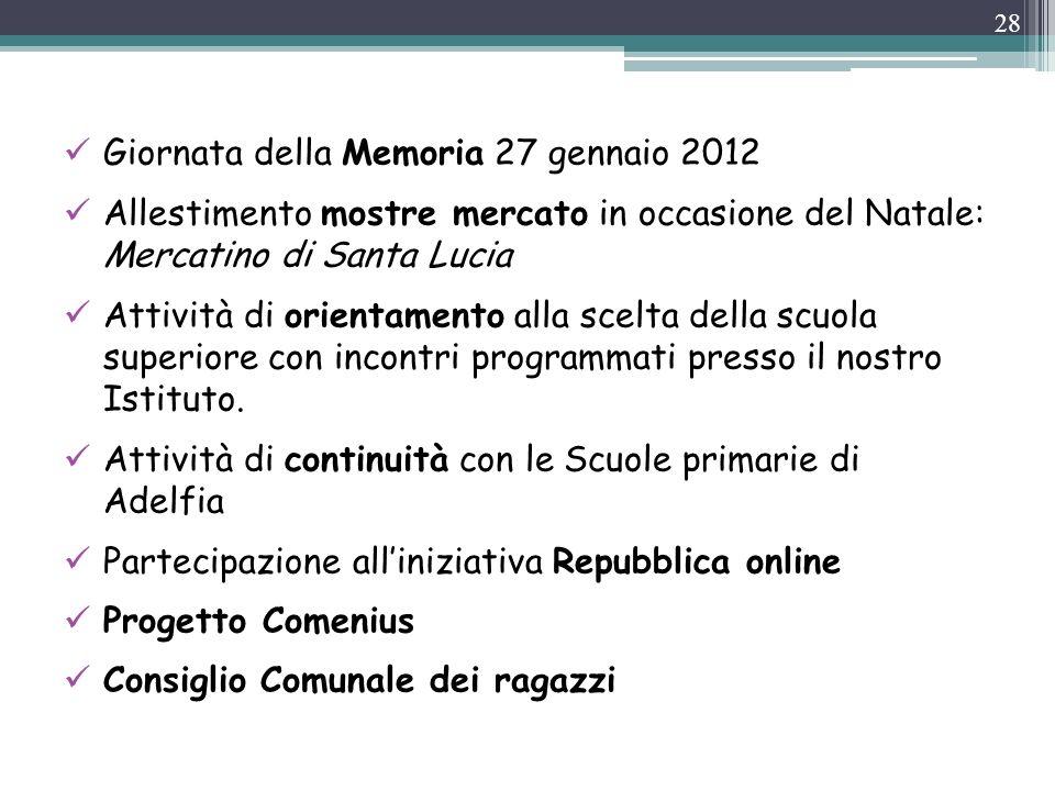 Giornata della Memoria 27 gennaio 2012